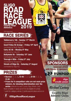 Sligo Road Race League
